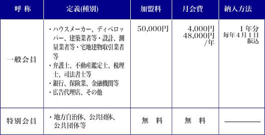 会員申込み表